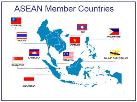 ASEAN-members